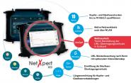 LAN Qualifizierer bis 10Gbit/s, aktiv-Netzwerktest Kupfer/LWL NetWpert XG Plus