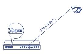 8 Port Gigabit PoE+ Switch, TPE-LG80, Long Range 250m, Powerbudget 65 Watt