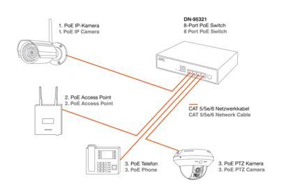 PoE Switch, Desktop, 8 Port   8x10/100BaseTX/4x PoE 15,4 W